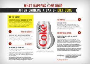 diet coke and body aches picture 5