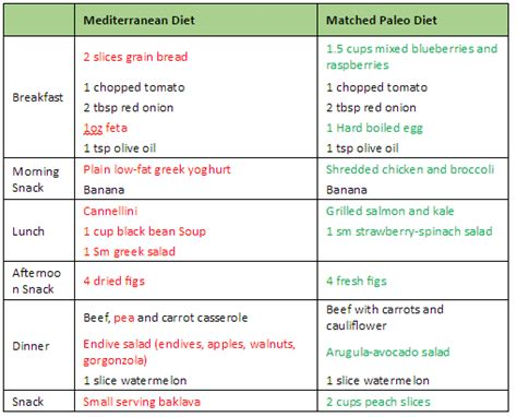 aha diet plan picture 18
