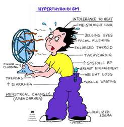 hyperthyroid problems picture 10