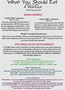 fitness exercise and food after d n c picture 12