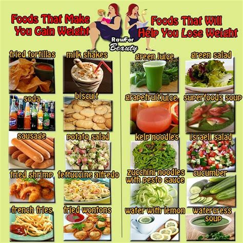 food that help weight loss picture 11