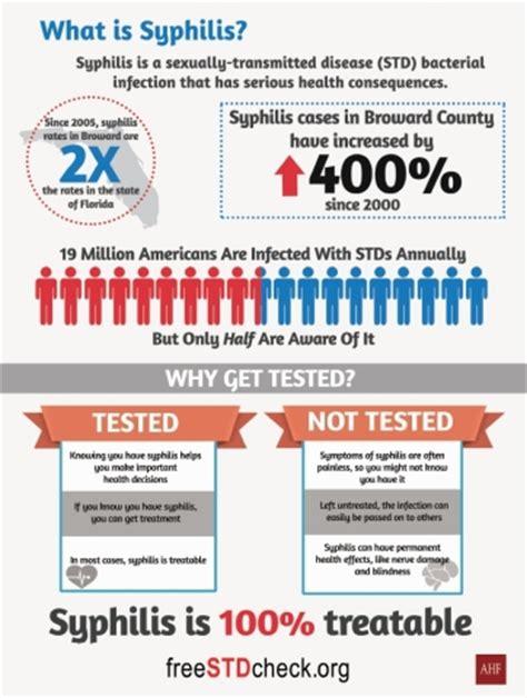 free cholesterol screening broward county picture 12
