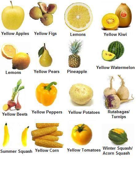 anti fungal diet picture 1