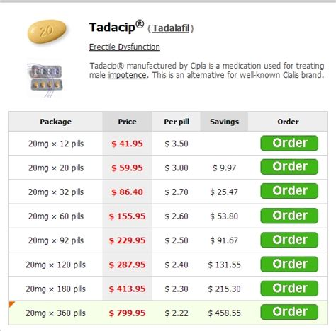 buy tadacip in philippines only picture 2
