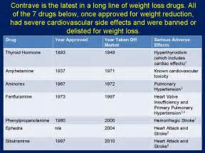fda wellbutrin weight loss picture 2