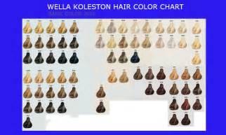 comparison color chart wella koleston picture 3