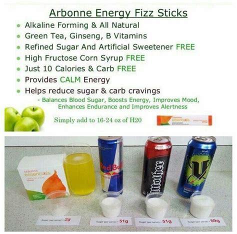 arbonne fizz sticks side effects picture 14