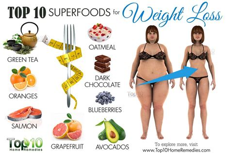 fast weight loss remedies picture 1