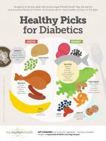 american diabetic diet details picture 6