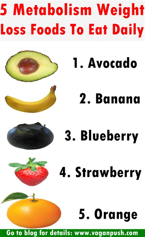 weight loss for s diet can you eat picture 8