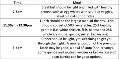 ayurvedic weight loss diet chart picture 2