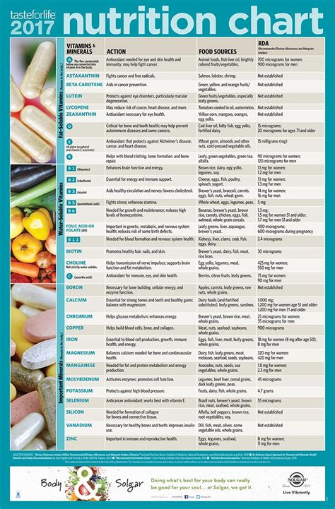 foods that contain enzymes and amino acids for picture 16
