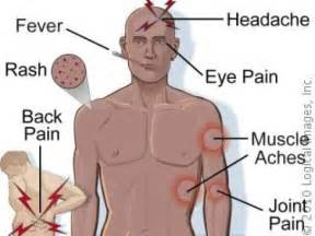 hives,swollen eyes, weakness, back pain picture 10