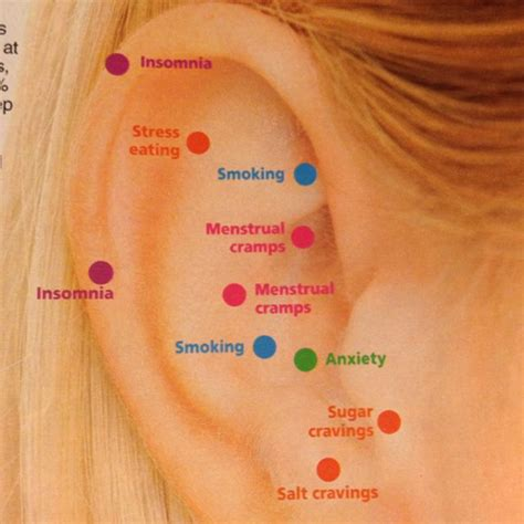 ear piercing to relieve anxiety picture 7