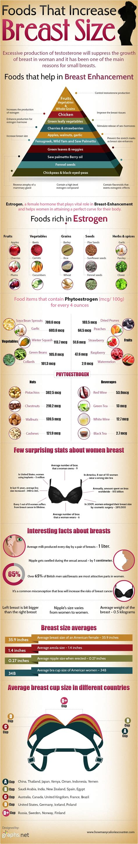 breast enhance naturally picture 3
