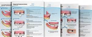 brochure on teeth picture 11