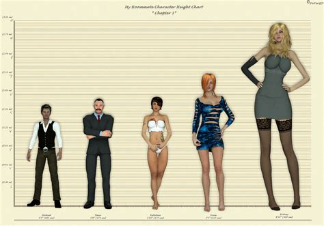 stories about female height increase picture 2