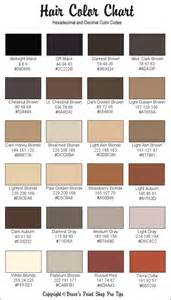 bruce beard's hair and skin color charts picture 1