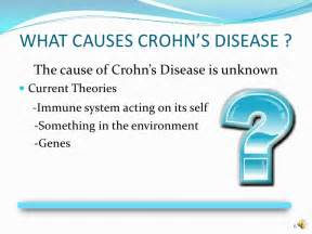 crohn's disease and the colon picture 1
