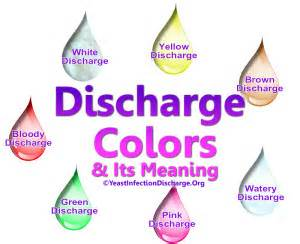 vaginal discharge and colour picture 2