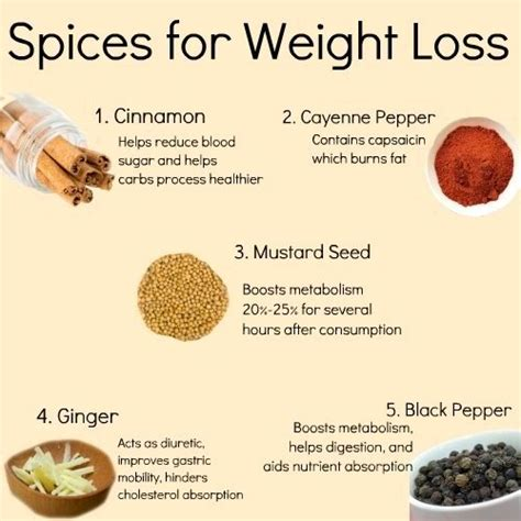 what herb blocks belly fat picture 1