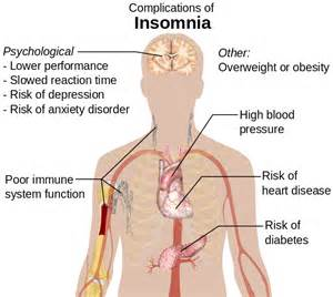 anxiety and chronic insomnia picture 1