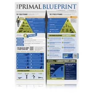 body blueprint diet picture 10