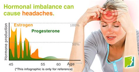can peri menopause cause sleeplessness picture 3