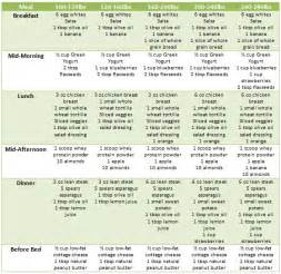diet plan hig picture 11