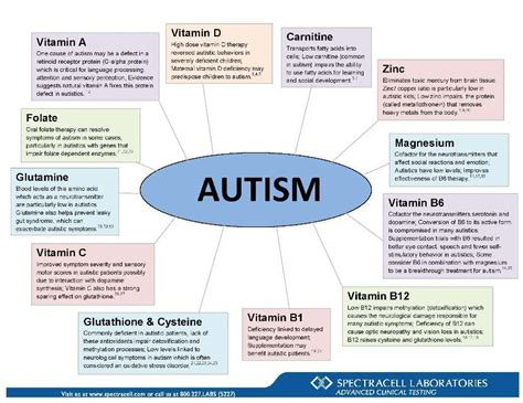 diet and autism picture 1