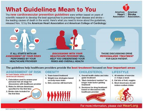 National cholesterol recommendations picture 5