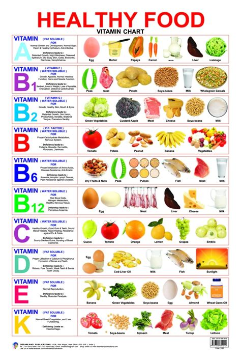 weight loss foods picture 11