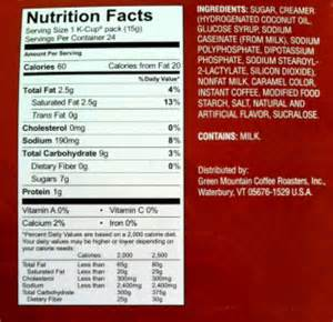 green coffee nutrition facts picture 7