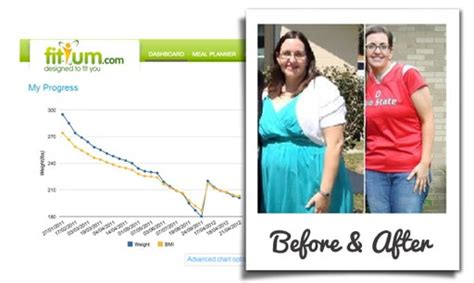 compare diet success rates picture 10