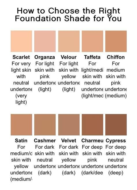 list of what foundation is good for your picture 10