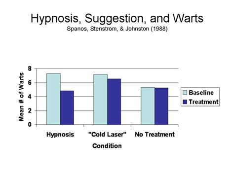 hypnosis treatment of warts picture 11