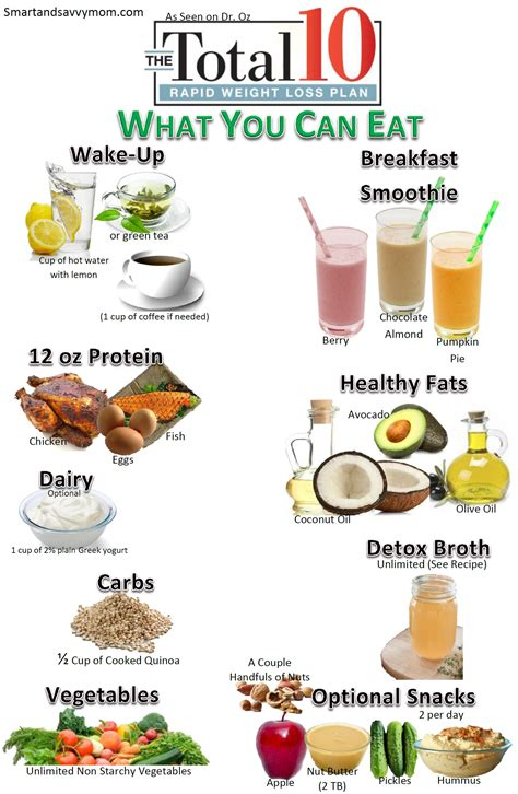 foods for rapid weight loss picture 11