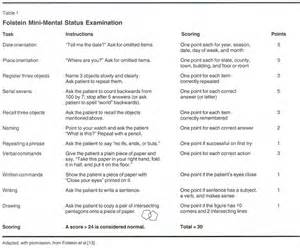 alchoholic mental health status examination picture 14