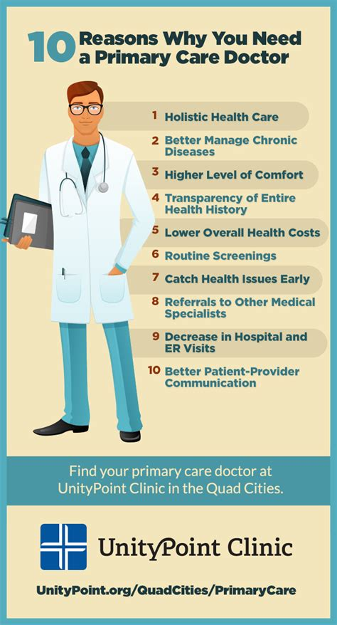 primary health care physician list definity health care picture 2