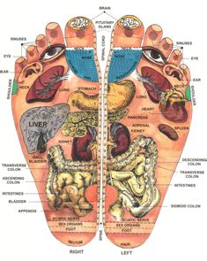 foot reflexology for sexual enhancement for men picture 2