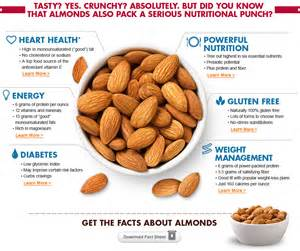 almonds and cholesterol picture 6