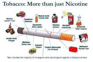 chemicals found in tobacco and its smoke picture 3