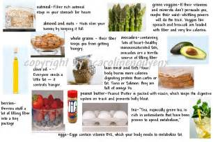 tincture food that burns fat picture 21