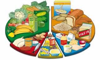 balance diet picture 17