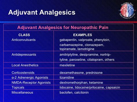 neurontin adjuvant pain relief picture 1