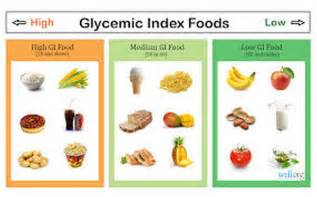 glycemic index diet picture 6