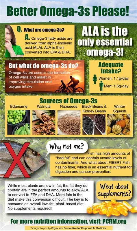omega 3 daily take picture 6
