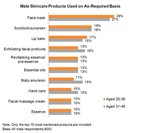 consumer reports of skin care products picture 6