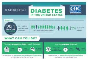 type 1 diabetes 2014 picture 3