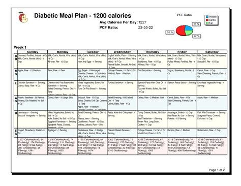 1800 ada diet picture 3